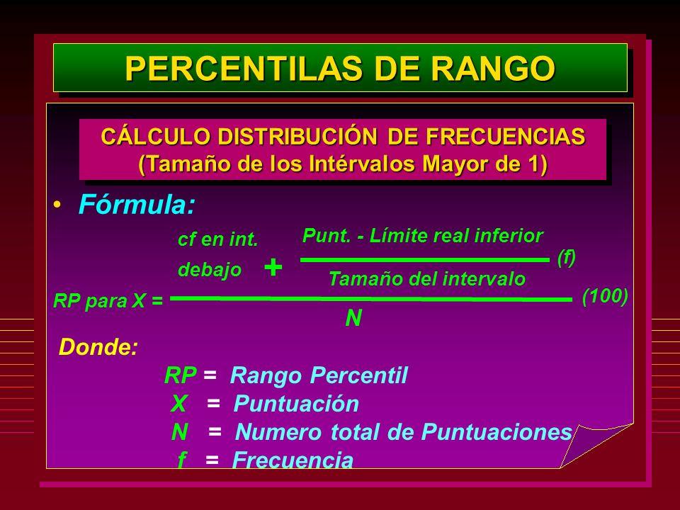 CÁLCULO DISTRIBUCIÓN DE FRECUENCIAS (Tamaño de los Intérvalos Mayor de 1) CÁLCULO DISTRIBUCIÓN DE FRECUENCIAS (Tamaño de los Intérvalos Mayor de 1) PE