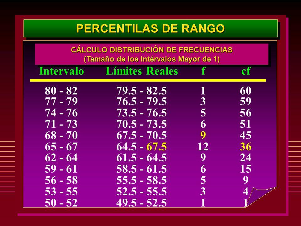 cf 60 59 56 51 45 36 24 15 9 4 1 PERCENTILAS DE RANGO CÁLCULO DISTRIBUCIÓN DE FRECUENCIAS (Tamaño de los Intérvalos Mayor de 1) CÁLCULO DISTRIBUCIÓN D