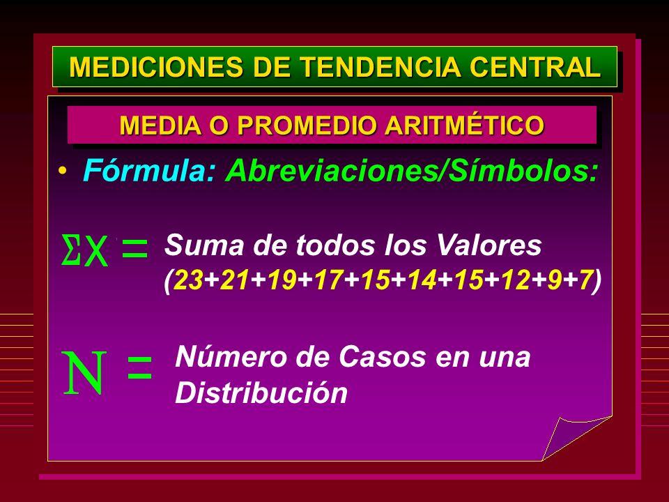 MEDICIONES DE TENDENCIA CENTRAL Fórmula: Abreviaciones/Símbolos: MEDIA O PROMEDIO ARITMÉTICO Suma de todos los Valores (23+21+19+17+15+14+15+12+9+7) N