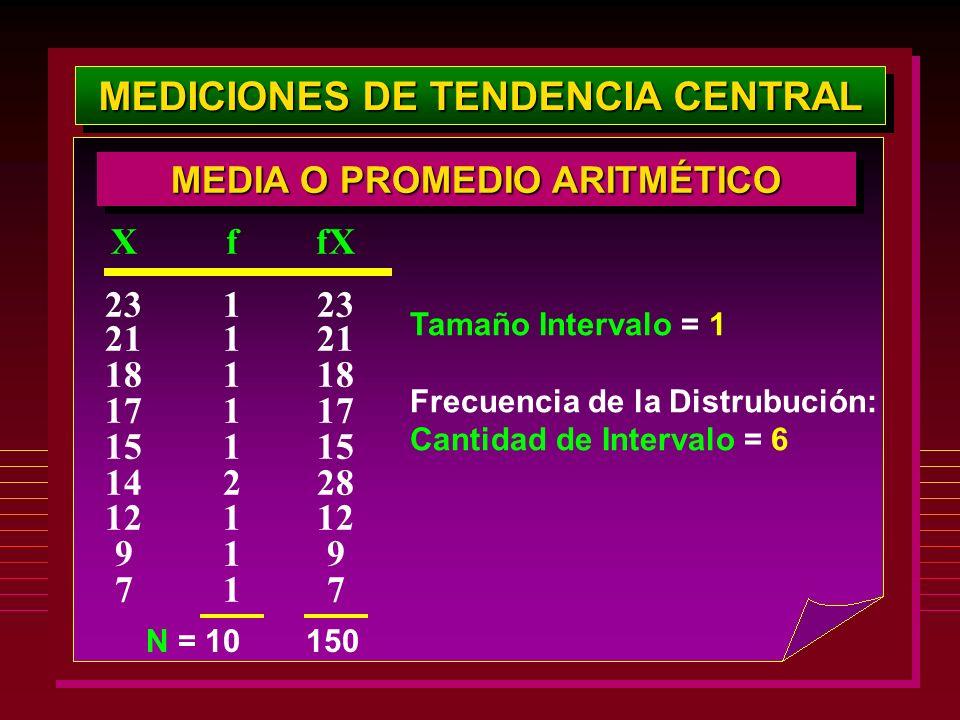 MEDICIONES DE TENDENCIA CENTRAL MEDIA O PROMEDIO ARITMÉTICO f111112111f111112111 fX 23 21 18 17 15 28 12 9 7 X 23 21 18 17 15 14 12 9 7 N = 10150 Tama