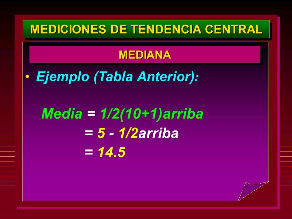 MEDICIONES DE TENDENCIA CENTRAL Ejemplo (Tabla Anterior) : Media = 1/2(10+1)arriba = 5 - 1/2arriba = 14.5 MEDIANAMEDIANA