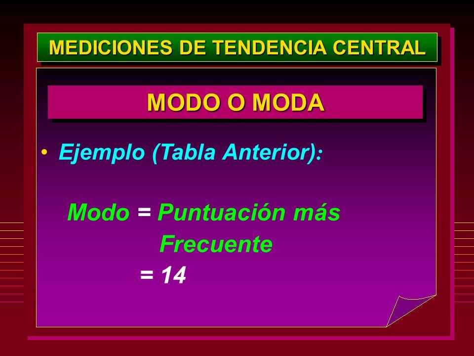 MEDICIONES DE TENDENCIA CENTRAL Ejemplo (Tabla Anterior) : Modo = Puntuación más Frecuente = 14 MODO O MODA