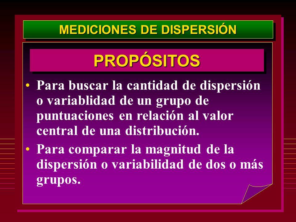 MEDICIONES DE DISPERSIÓN Para buscar la cantidad de dispersión o variablidad de un grupo de puntuaciones en relación al valor central de una distribuc