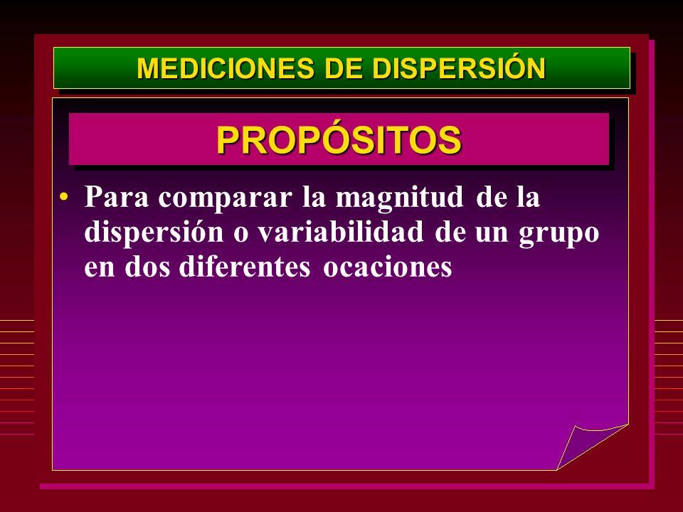 MEDICIONES DE DISPERSIÓN Para comparar la magnitud de la dispersión o variabilidad de un grupo en dos diferentes ocaciones PROPÓSITOSPROPÓSITOS