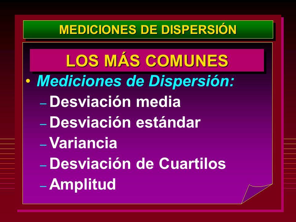 MEDICIONES DE DISPERSIÓN Mediciones de Dispersión: – Desviación media – Desviación estándar – Variancia – Desviación de Cuartilos – Amplitud LOS MÁS C
