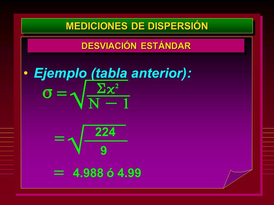 MEDICIONES DE DISPERSIÓN DESVIACIÓN ESTÁNDAR Ejemplo (tabla anterior): 224 9 4.988 ó 4.99