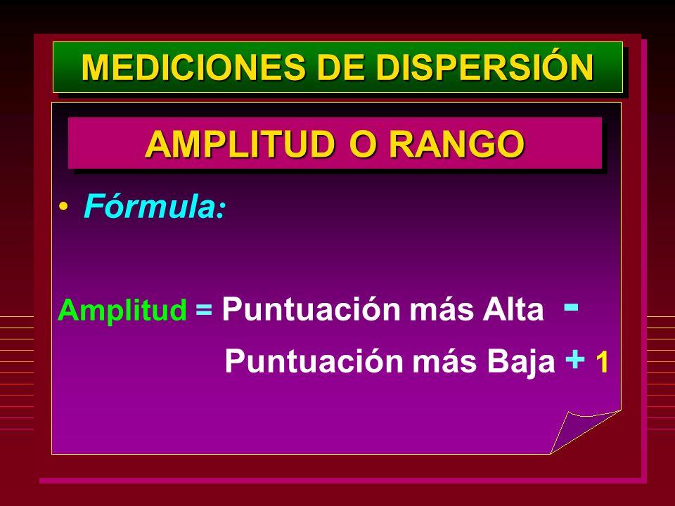 Fórmula : Amplitud = Puntuación más Alta - Puntuación más Baja + 1 AMPLITUD O RANGO MEDICIONES DE DISPERSIÓN