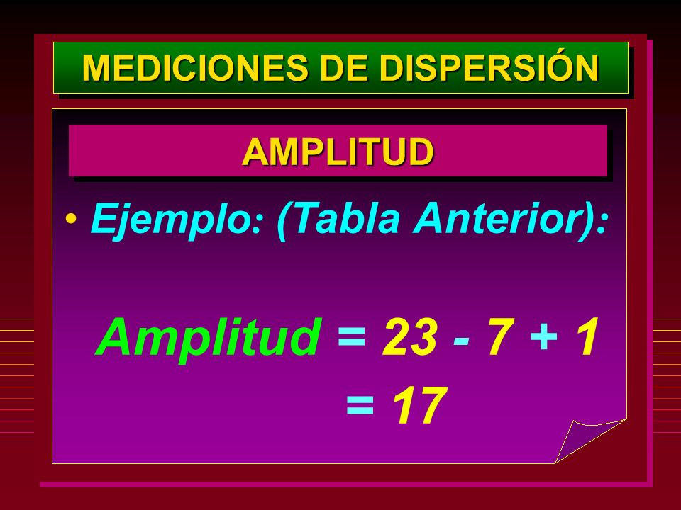 Ejemplo : (Tabla Anterior) : Amplitud = 23 - 7 + 1 = 17 AMPLITUDAMPLITUD