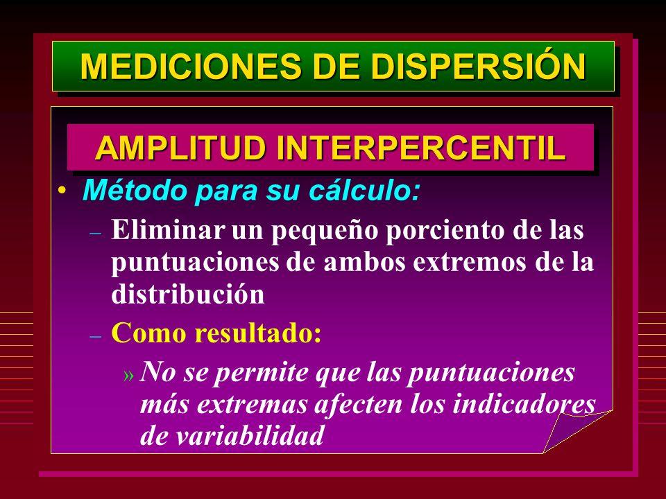 MEDICIONES DE DISPERSIÓN AMPLITUD INTERPERCENTIL Método para su cálculo: – Eliminar un pequeño porciento de las puntuaciones de ambos extremos de la d