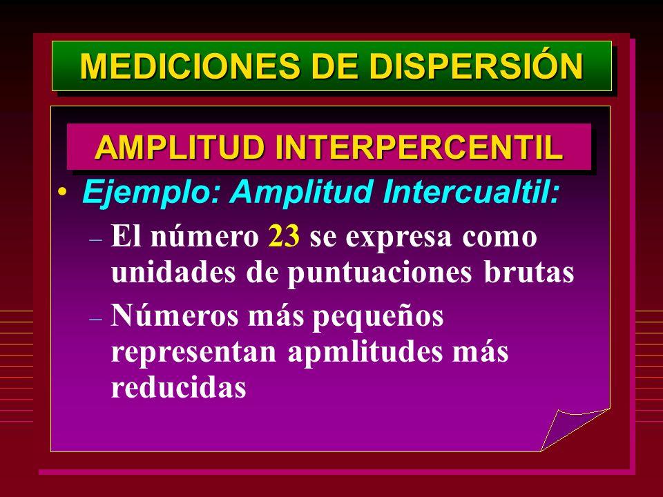 MEDICIONES DE DISPERSIÓN AMPLITUD INTERPERCENTIL Ejemplo: Amplitud Intercualtil: – El número 23 se expresa como unidades de puntuaciones brutas – Núme