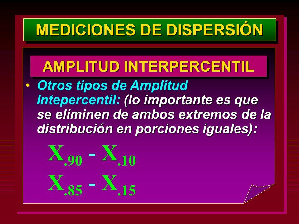 MEDICIONES DE DISPERSIÓN AMPLITUD INTERPERCENTIL (lo importante es que se eliminen de ambos extremos de la distribución en porciones iguales):Otros ti