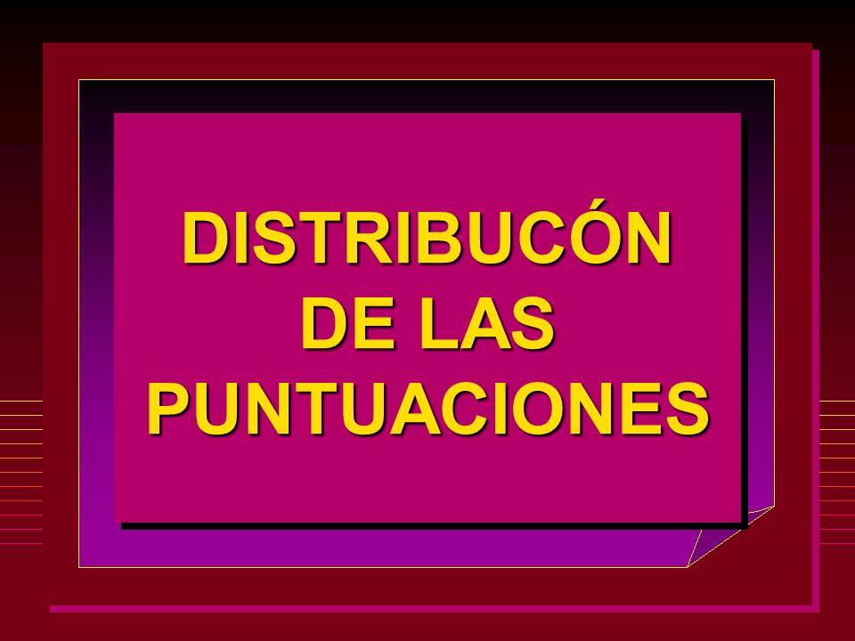 DISTRIBUCÓN DE LAS PUNTUACIONES