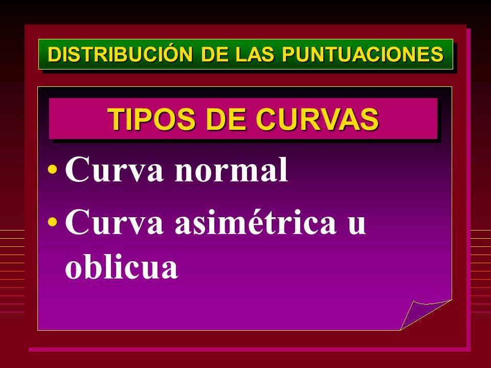 DISTRIBUCIÓN DE LAS PUNTUACIONES Curva normal Curva asimétrica u oblicua TIPOS DE CURVAS
