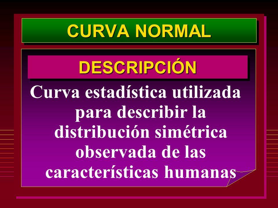 CURVA NORMAL Curva estadística utilizada para describir la distribución simétrica observada de las características humanas DESCRIPCIÓNDESCRIPCIÓN