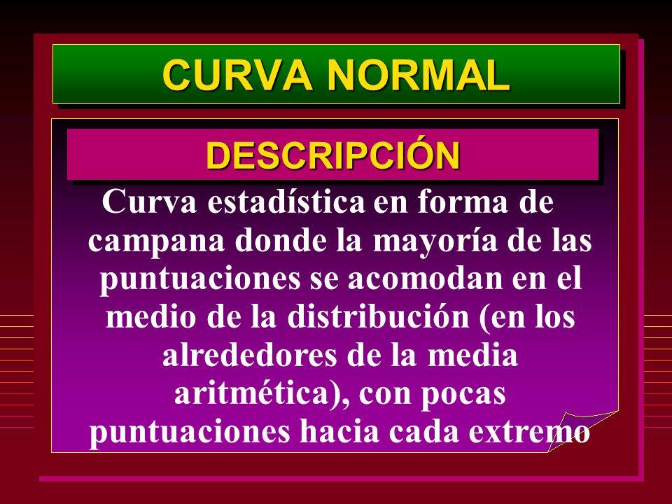 CURVA NORMAL Curva estadística en forma de campana donde la mayoría de las puntuaciones se acomodan en el medio de la distribución (en los alrededores
