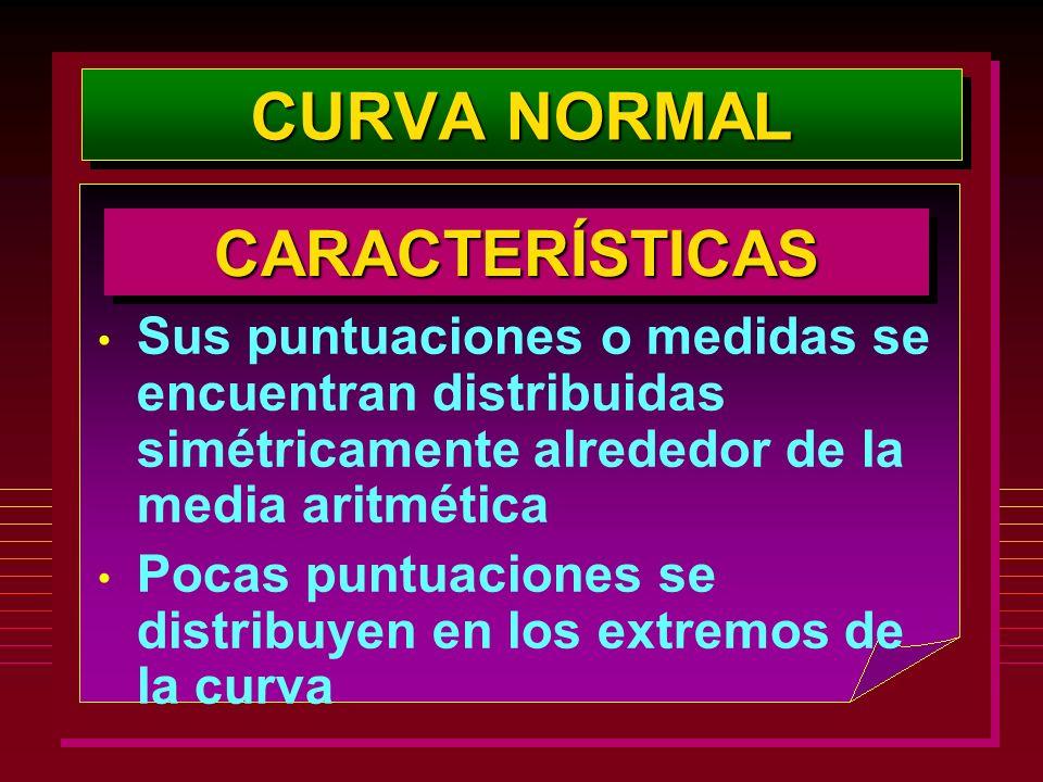 CURVA NORMAL Sus puntuaciones o medidas se encuentran distribuidas simétricamente alrededor de la media aritmética Pocas puntuaciones se distribuyen e
