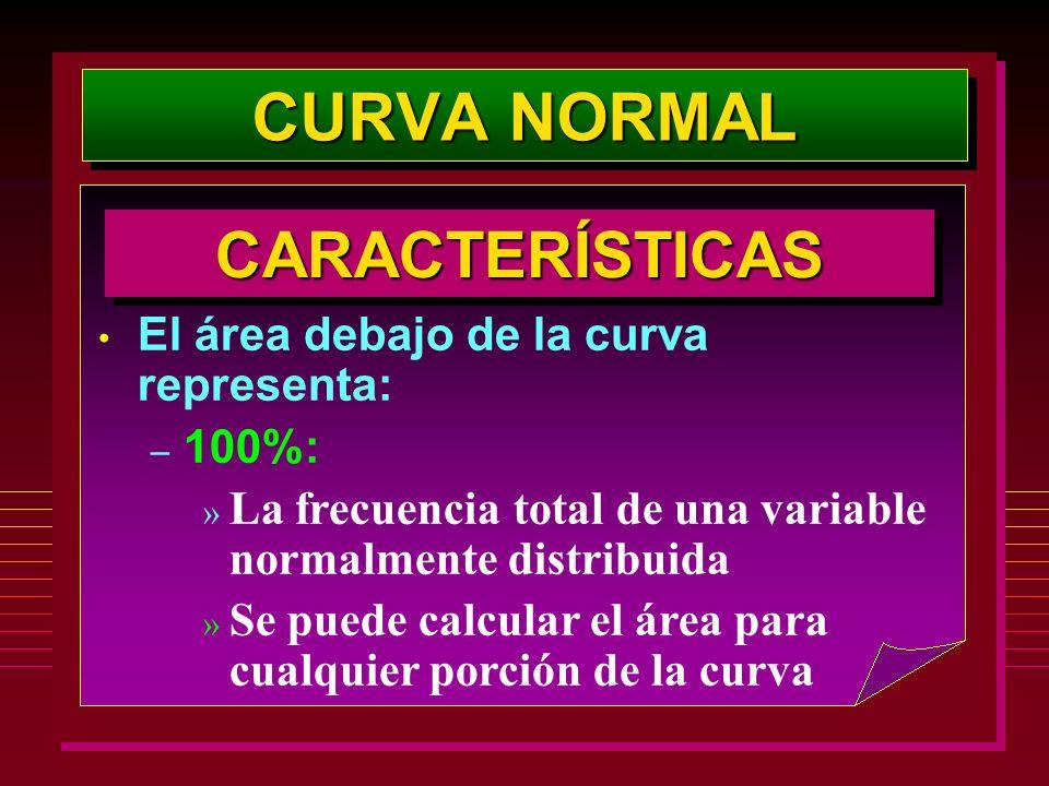 CURVA NORMAL El área debajo de la curva representa: – 100%: » La frecuencia total de una variable normalmente distribuida » Se puede calcular el área