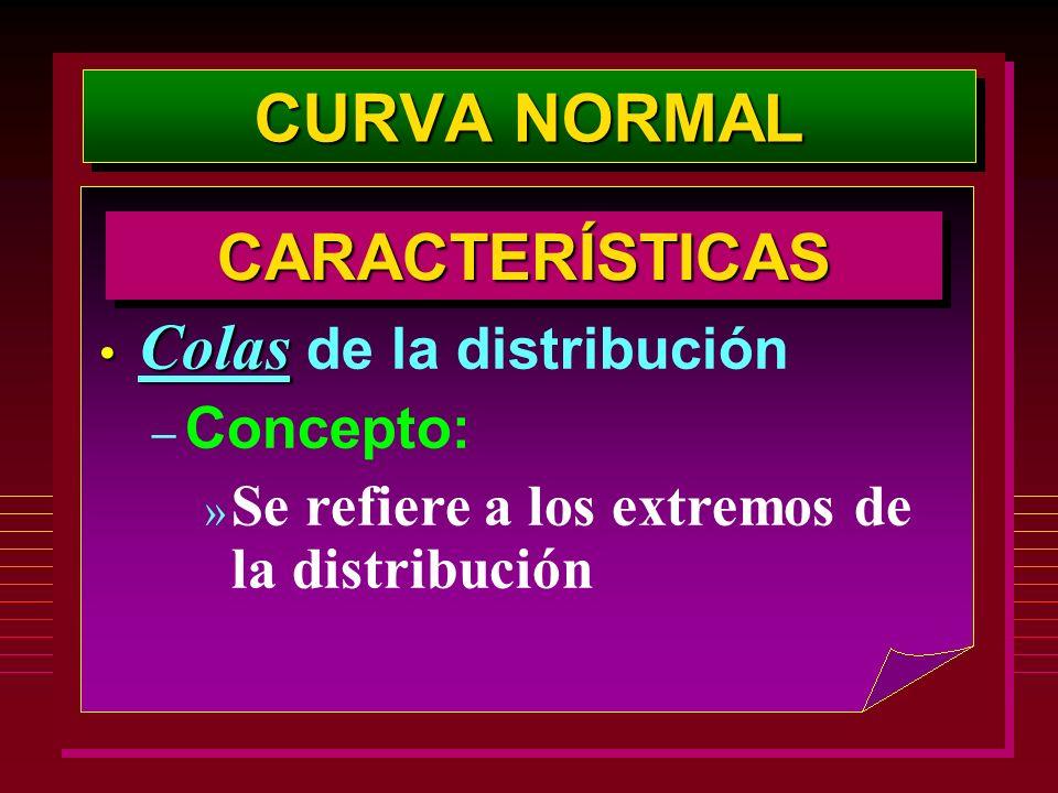 CURVA NORMAL Colas Colas de la distribución – Concepto: » Se refiere a los extremos de la distribución CARACTERÍSTICASCARACTERÍSTICAS