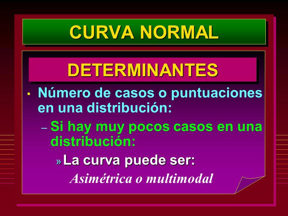 CURVA NORMAL Número de casos o puntuaciones en una distribución: – Si hay muy pocos casos en una distribución: » La curva puede ser: Asimétrica o mult