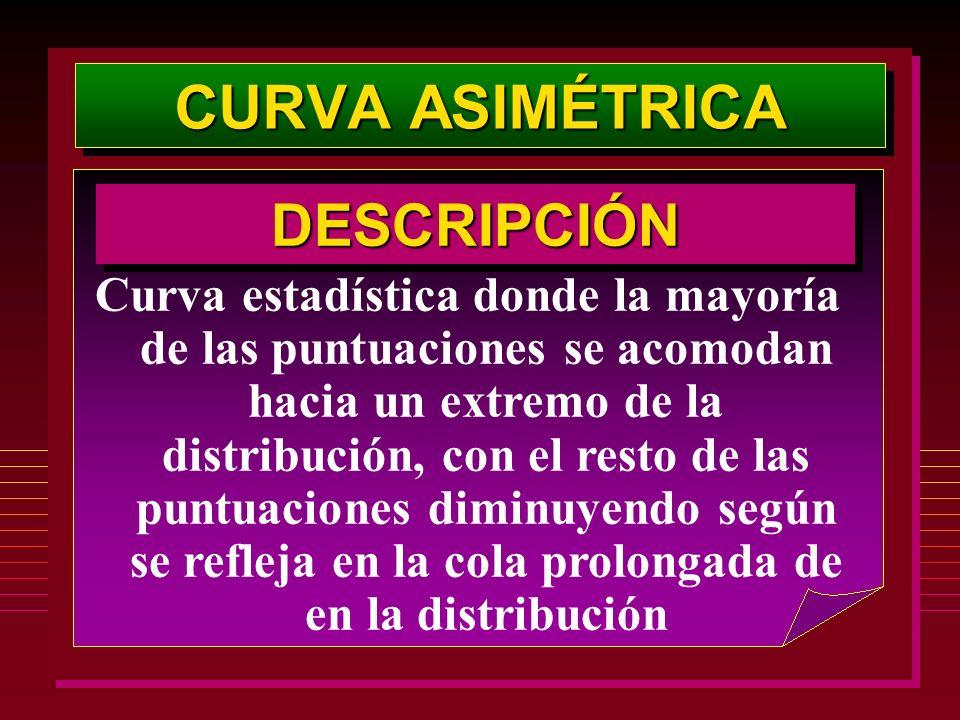 CURVA ASIMÉTRICA Curva estadística donde la mayoría de las puntuaciones se acomodan hacia un extremo de la distribución, con el resto de las puntuacio