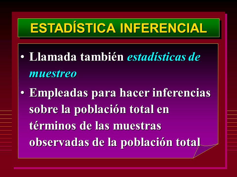 ESTADÍSTICA INFERENCIAL Llamada también estadísticas de muestreoLlamada también estadísticas de muestreo Empleadas para hacer inferencias sobre la pob