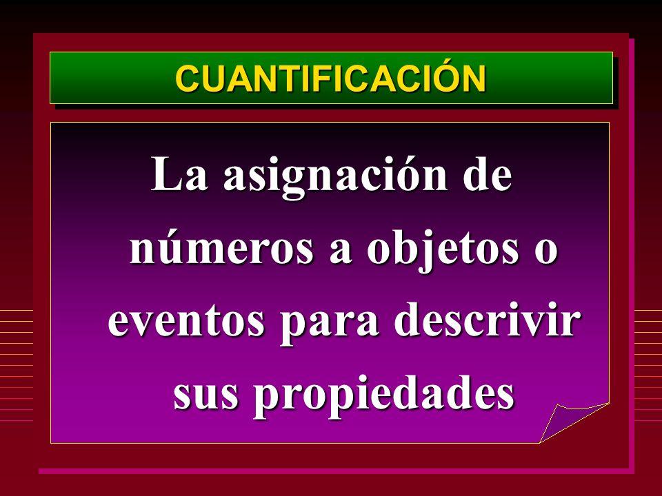 CUANTIFICACIÓNCUANTIFICACIÓN La asignación de números a objetos o eventos para descrivir sus propiedades