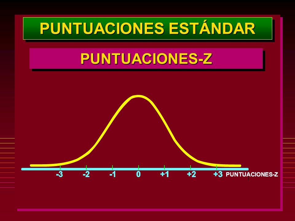 PUNTUACIONES ESTÁNDAR PUNTUACIONES-ZPUNTUACIONES-Z PUNTUACIONES-Z