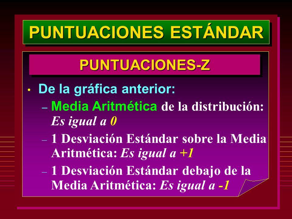 PUNTUACIONES ESTÁNDAR PUNTUACIONES-ZPUNTUACIONES-Z De la gráfica anterior: – Media Aritmética de la distribución: Es igual a 0 – 1 Desviación Estándar