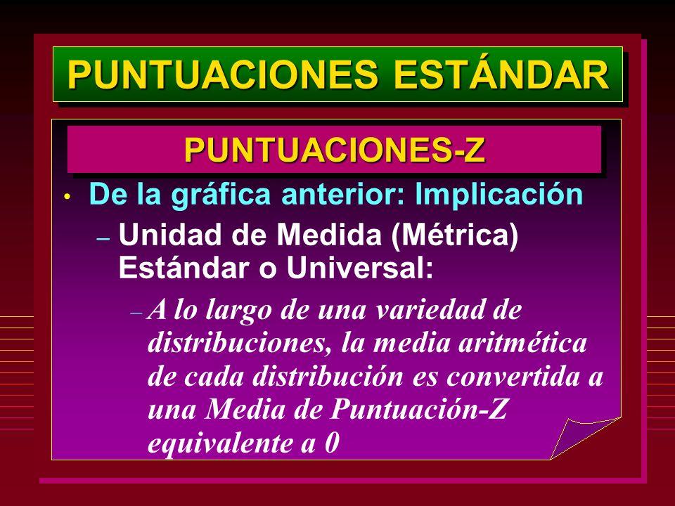 PUNTUACIONES ESTÁNDAR PUNTUACIONES-ZPUNTUACIONES-Z De la gráfica anterior: Implicación – Unidad de Medida (Métrica) Estándar o Universal: – A lo largo