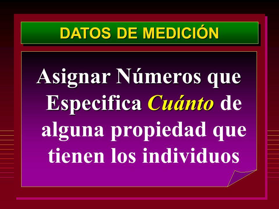 DATOS DE MEDICIÓN Asignar Números que Especifica Cuánto Asignar Números que Especifica Cuánto de alguna propiedad que tienen los individuos