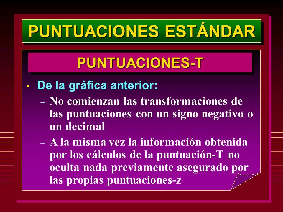 PUNTUACIONES ESTÁNDAR PUNTUACIONES-TPUNTUACIONES-T De la gráfica anterior: – No comienzan las transformaciones de las puntuaciones con un signo negati