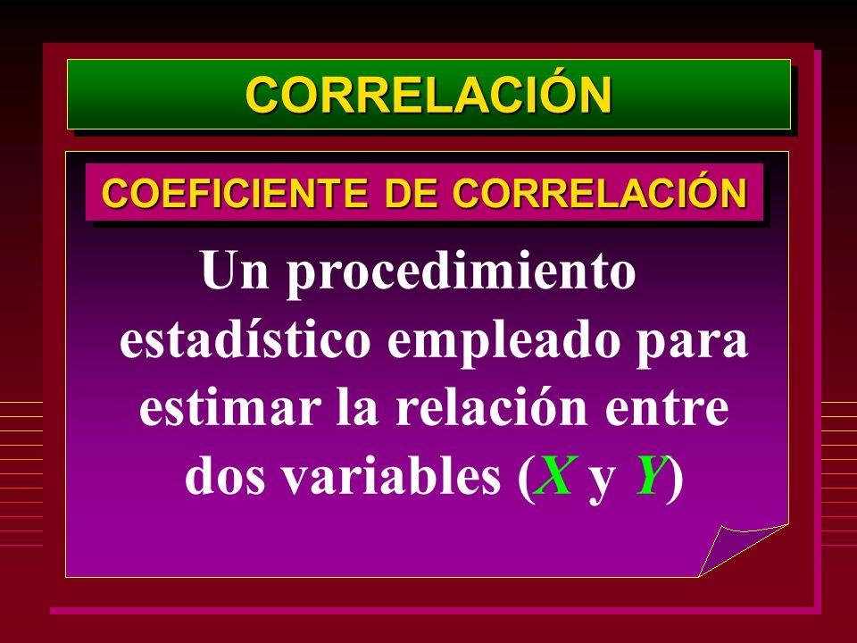 CORRELACIÓNCORRELACIÓN Un procedimiento estadístico empleado para estimar la relación entre dos variables (X y Y) COEFICIENTE DE CORRELACIÓN