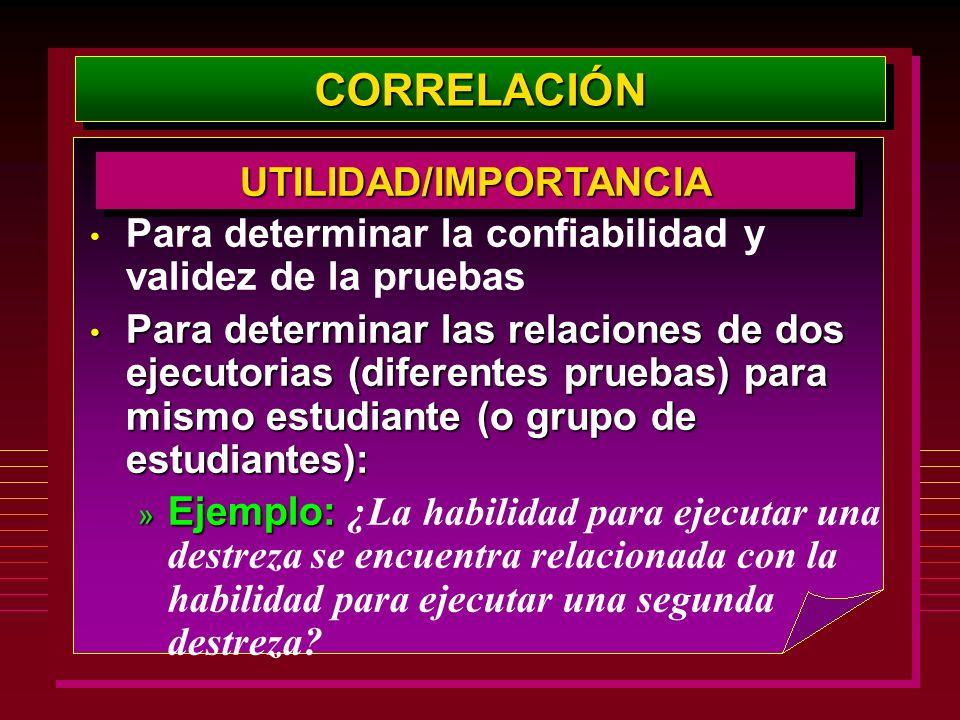 CORRELACIÓNCORRELACIÓN UTILIDAD/IMPORTANCIAUTILIDAD/IMPORTANCIA Para determinar la confiabilidad y validez de la pruebas Para determinar las relacione