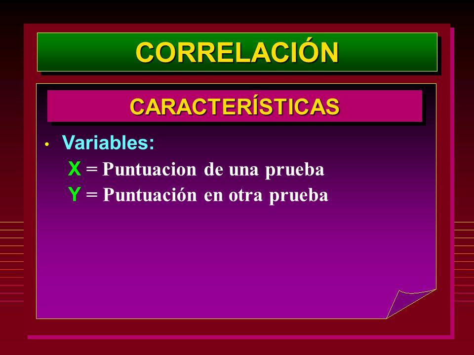 CORRELACIÓNCORRELACIÓN CARACTERÍSTICASCARACTERÍSTICAS Variables: X = Puntuacion de una prueba Y = Puntuación en otra prueba
