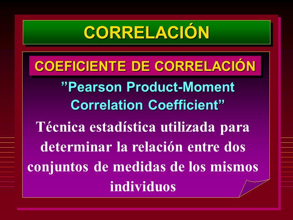 CORRELACIÓNCORRELACIÓN COEFICIENTE DE CORRELACIÓN Pearson Product-Moment Correlation Coefficient Técnica estadística utilizada para determinar la rela