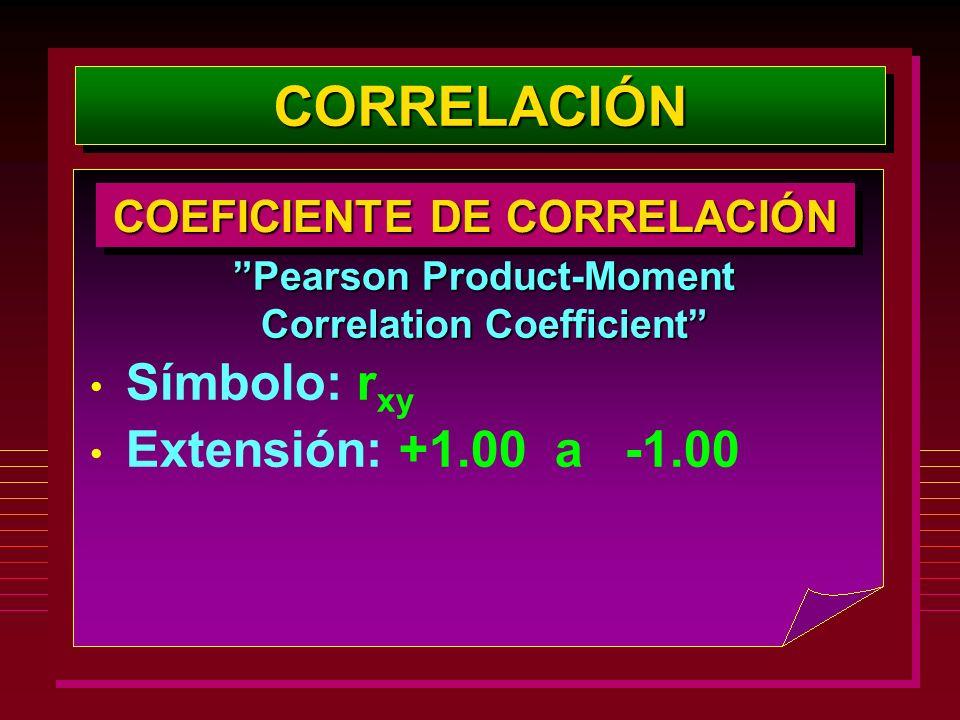 CORRELACIÓNCORRELACIÓN Símbolo: r xy Extensión: +1.00 a -1.00 Pearson Product-Moment Correlation Coefficient COEFICIENTE DE CORRELACIÓN