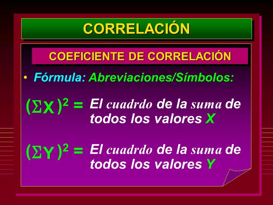CORRELACIÓNCORRELACIÓN COEFICIENTE DE CORRELACIÓN Fórmula: Abreviaciones/Símbolos: El cuadrdo de la suma de todos los valores X X )2)2 =( El cuadrdo d