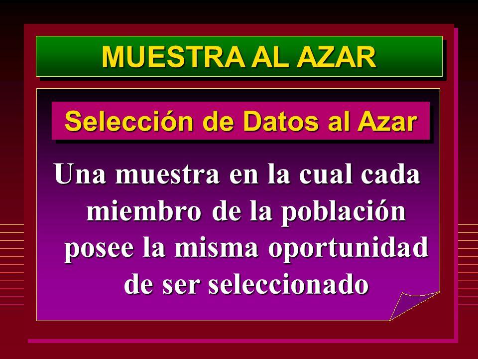MUESTRA AL AZAR Una muestra en la cual cada miembro de la población posee la misma oportunidad de ser seleccionado Selección de Datos al Azar