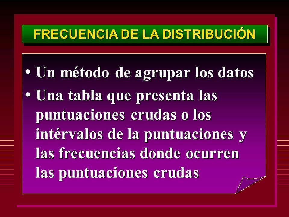 FRECUENCIA DE LA DISTRIBUCIÓN Un método de agrupar los datos Un método de agrupar los datos Una tabla que presenta las puntuaciones crudas o los intér