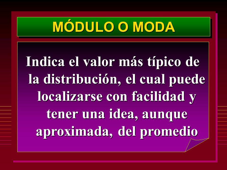 MÓDULO O MODA Indica el valor más típico de la distribución, el cual puede localizarse con facilidad y tener una idea, aunque aproximada, del promedio