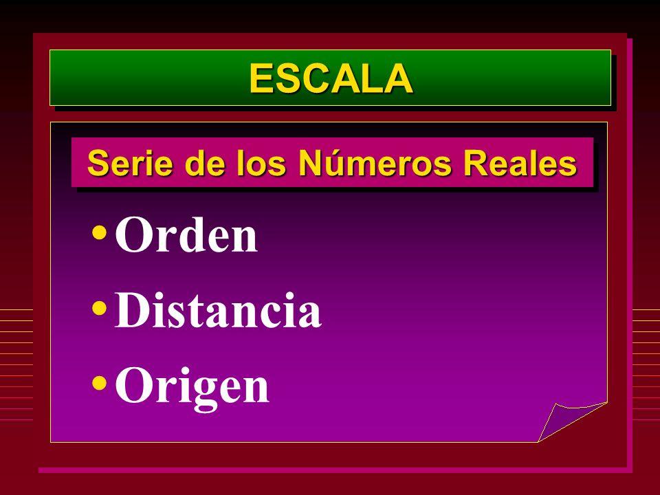 ESCALAESCALA Orden Distancia Origen Serie de los Números Reales