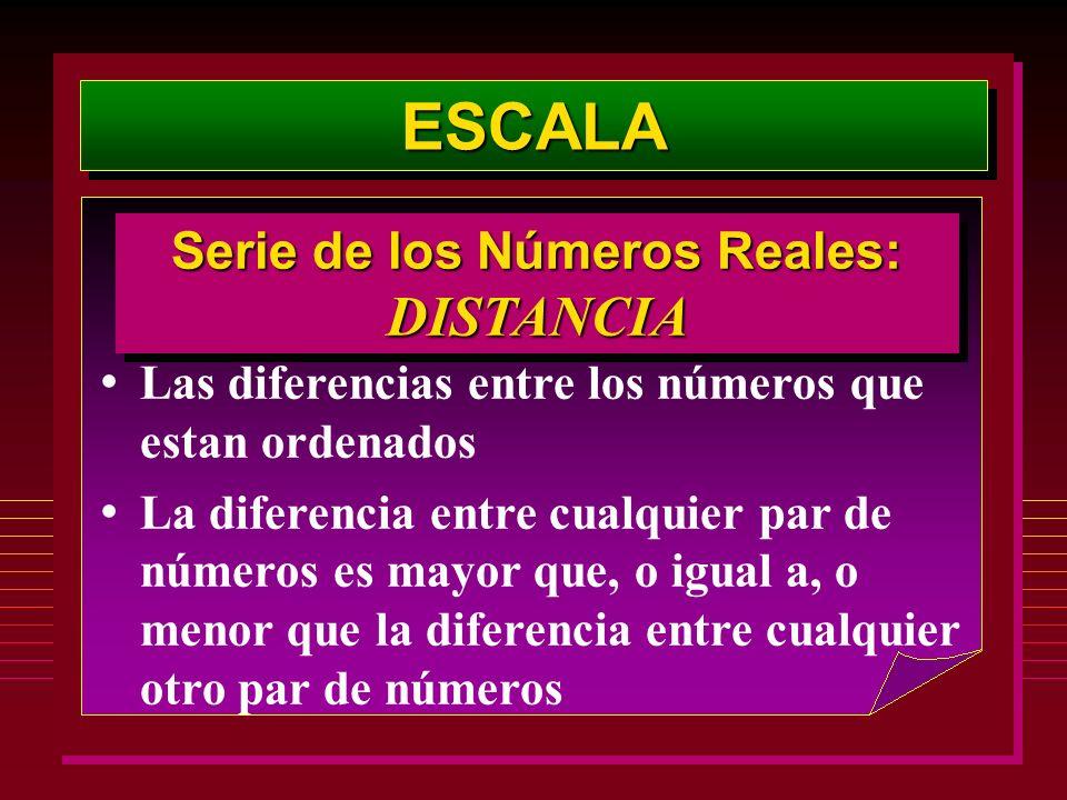 ESCALAESCALA Las diferencias entre los números que estan ordenados La diferencia entre cualquier par de números es mayor que, o igual a, o menor que l