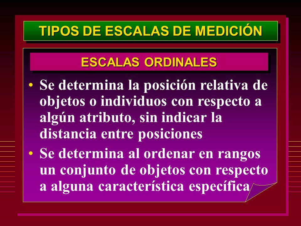 TIPOS DE ESCALAS DE MEDICIÓN Se determina la posición relativa de objetos o individuos con respecto a algún atributo, sin indicar la distancia entre p