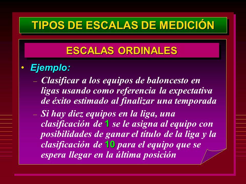 TIPOS DE ESCALAS DE MEDICIÓN Ejemplo:Ejemplo: – Clasificar a los equipos de baloncesto en ligas usando como referencia la expectativa de éxito estimad