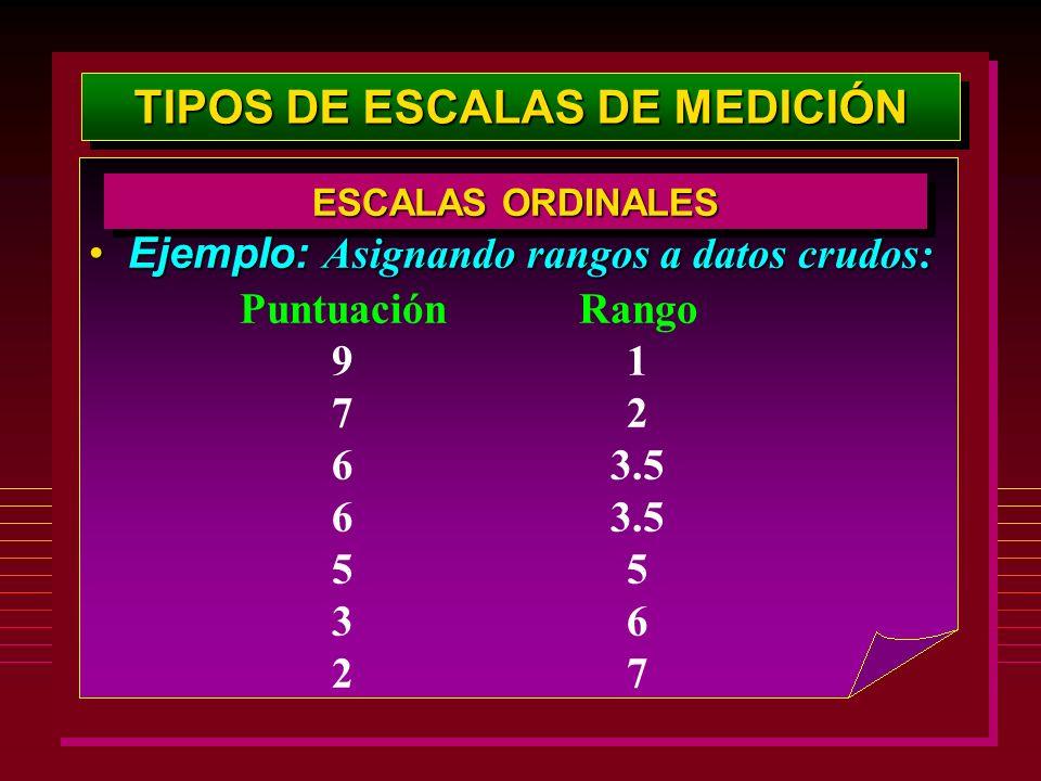 TIPOS DE ESCALAS DE MEDICIÓN ESCALAS ORDINALES Puntuación 9 7 6 5 3 2 Ejemplo: Asignando rangos a datos crudos:Ejemplo: Asignando rangos a datos crudo