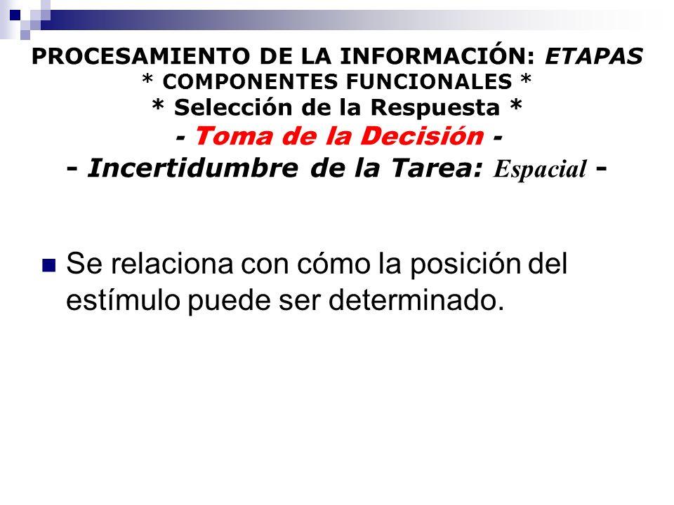 PROCESAMIENTO DE LA INFORMACIÓN: ETAPAS * COMPONENTES FUNCIONALES * * Selección de la Respuesta * - Toma de la Decisión - - Incertidumbre de la Tarea: