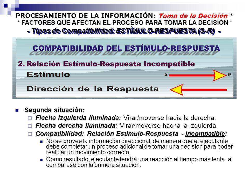 PROCESAMIENTO DE LA INFORMACIÓN: Toma de la Decisión * * FACTORES QUE AFECTAN EL PROCESO PARA TOMAR LA DECISIÓN * - Tipos de Compatibilidad: ESTÍMULO-