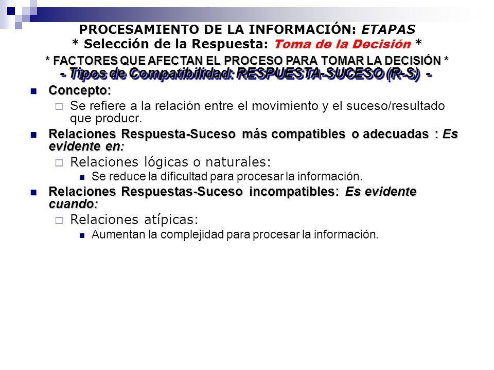 PROCESAMIENTO DE LA INFORMACIÓN: ETAPAS * Selección de la Respuesta: Toma de la Decisión * Concepto: Concepto: Se refiere a la relación entre el movim