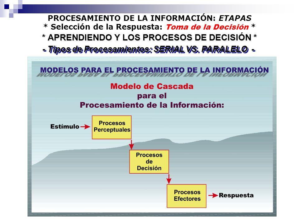 PROCESAMIENTO DE LA INFORMACIÓN: ETAPAS * Selección de la Respuesta: Toma de la Decisión * * APRENDIENDO Y LOS PROCESOS DE DECISIÓN * - Tipos de Proce