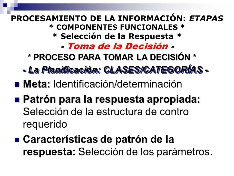 PROCESAMIENTO DE LA INFORMACIÓN: ETAPAS * COMPONENTES FUNCIONALES * * Selección de la Respuesta * - Toma de la Decisión - Meta: Meta: Identificación/d